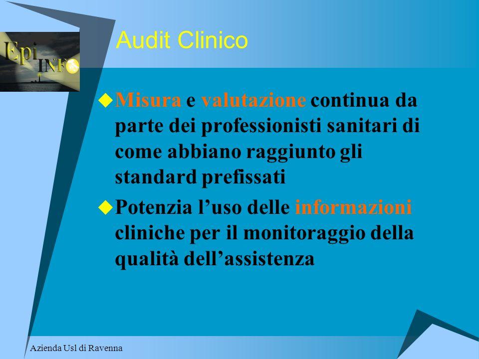 Audit Clinico Misura e valutazione continua da parte dei professionisti sanitari di come abbiano raggiunto gli standard prefissati Potenzia luso delle