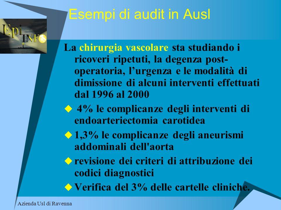 Azienda Usl di Ravenna Esempi di audit in Ausl La chirurgia vascolare sta studiando i ricoveri ripetuti, la degenza post- operatoria, lurgenza e le mo