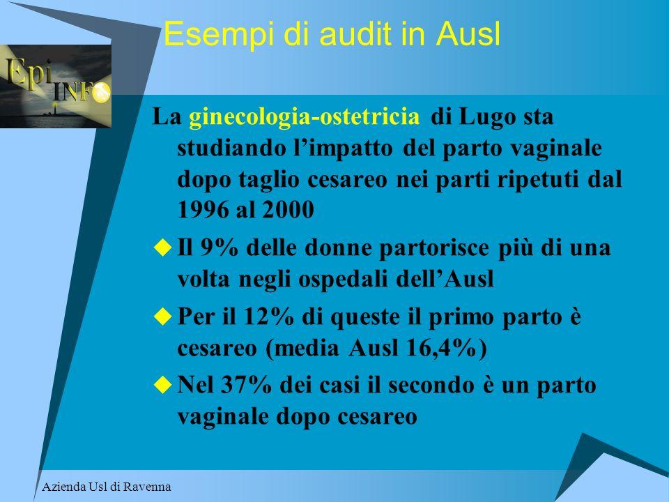 Azienda Usl di Ravenna Esempi di audit in Ausl La ginecologia-ostetricia di Lugo sta studiando limpatto del parto vaginale dopo taglio cesareo nei par