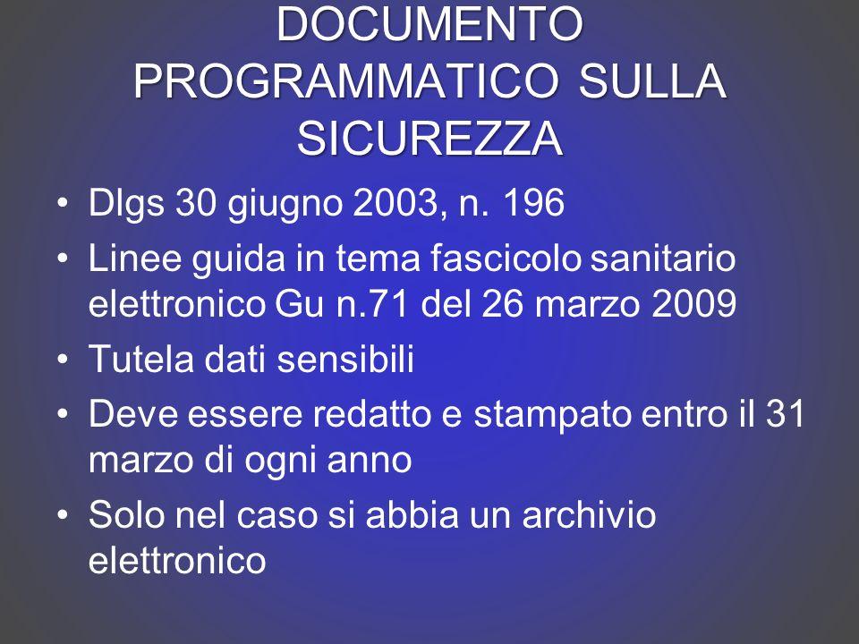 DOCUMENTO PROGRAMMATICO SULLA SICUREZZA Dlgs 30 giugno 2003, n.