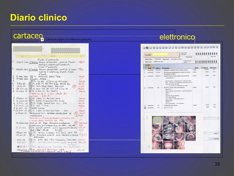 elettronico 35 cartaceo Diario clinico elettronico