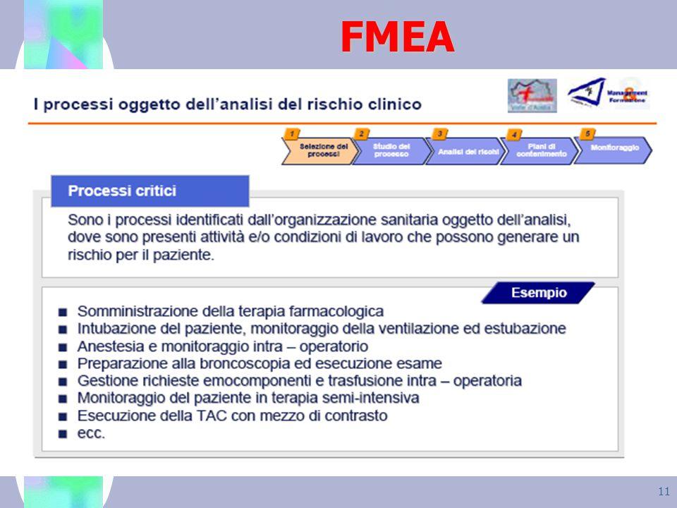 11 FMEA