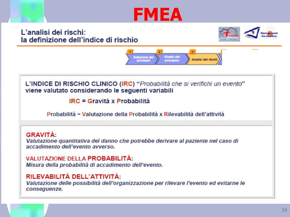 16FMEA