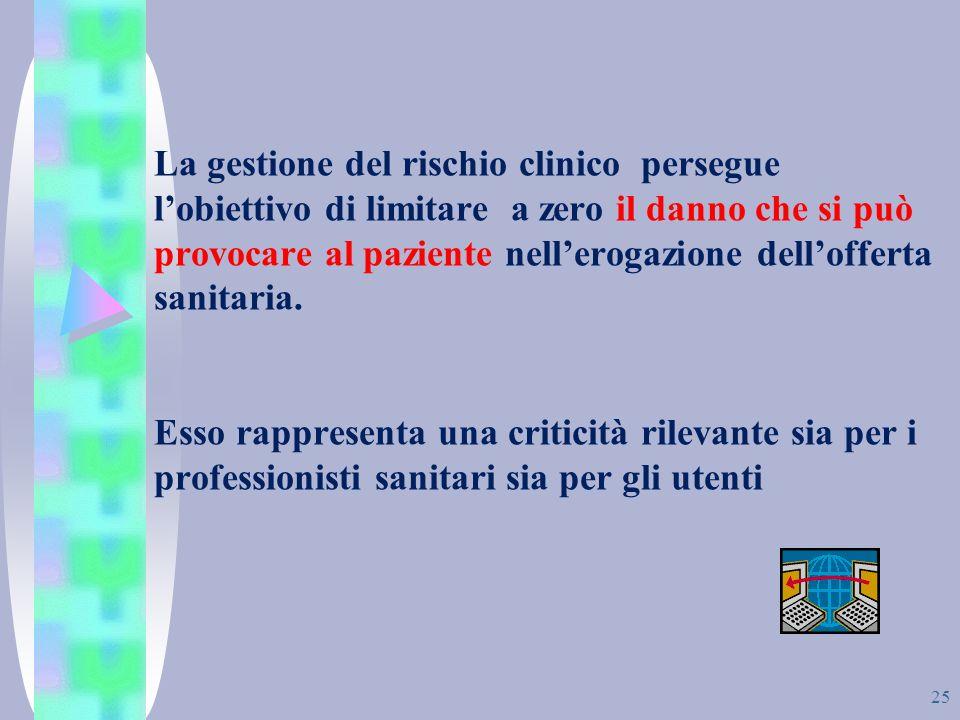 La gestione del rischio clinico persegue lobiettivo di limitare a zero il danno che si può provocare al paziente nellerogazione dellofferta sanitaria.
