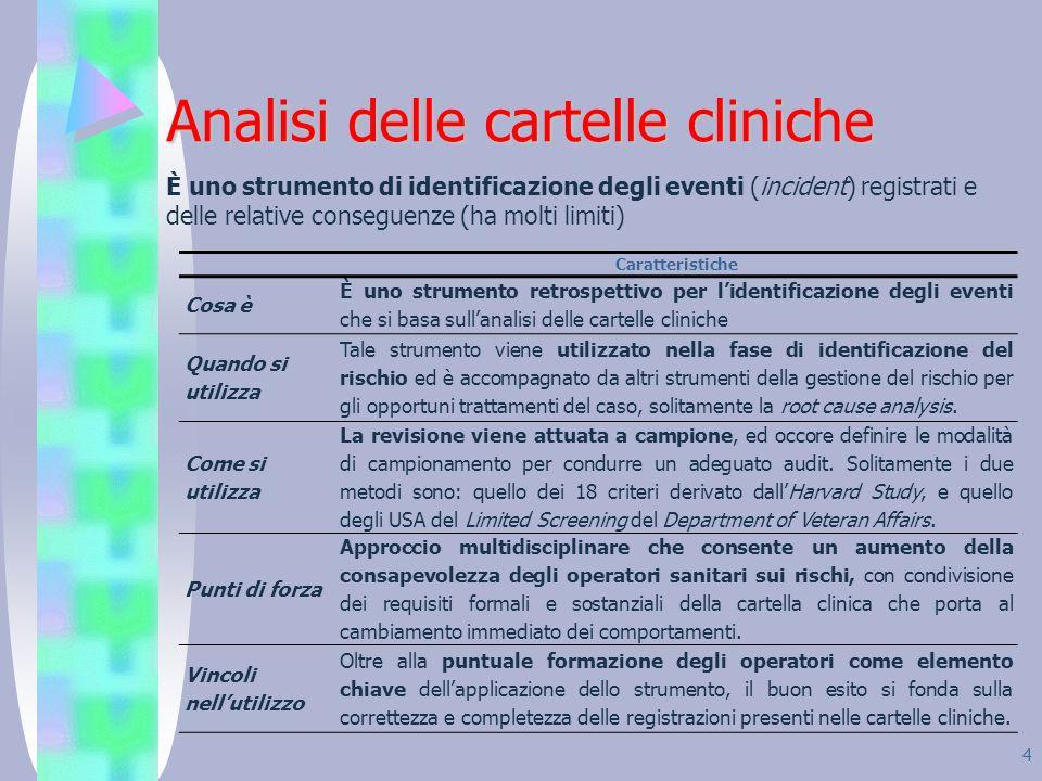 4 Analisi delle cartelle cliniche È uno strumento di identificazione degli eventi (incident) registrati e delle relative conseguenze (ha molti limiti)