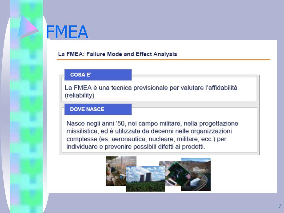 18 FMEA