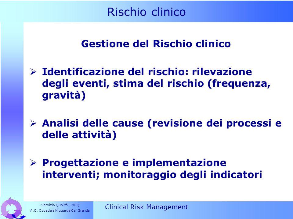 Rischio clinico Clinical Risk Management Gestione del Rischio clinico Identificazione del rischio: rilevazione degli eventi, stima del rischio (freque