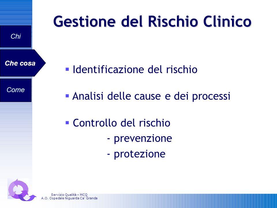 Gestione del Rischio Clinico Identificazione del rischio Analisi delle cause e dei processi Controllo del rischio - prevenzione - protezione Chi Che c