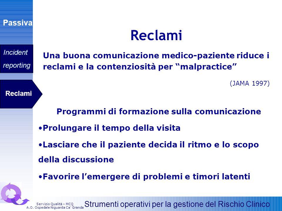 Reclami Una buona comunicazione medico-paziente riduce i reclami e la contenziosità per malpractice (JAMA 1997) Passiva Reclami Incident reporting Pro
