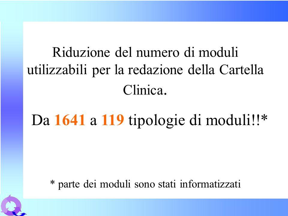 Riduzione del numero di moduli utilizzabili per la redazione della Cartella Clinica. Da 1641 a 119 tipologie di moduli!!* * parte dei moduli sono stat