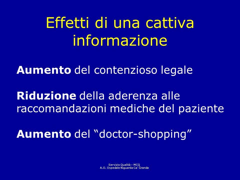 Effetti di una cattiva informazione Aumento del contenzioso legale Riduzione della aderenza alle raccomandazioni mediche del paziente Aumento del doct