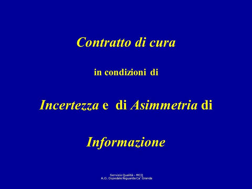 Contratto di cura in condizioni di Incertezza e di Asimmetria di Informazione Servizio Qualità – MCQ A.O. Ospedale Niguarda Ca Granda
