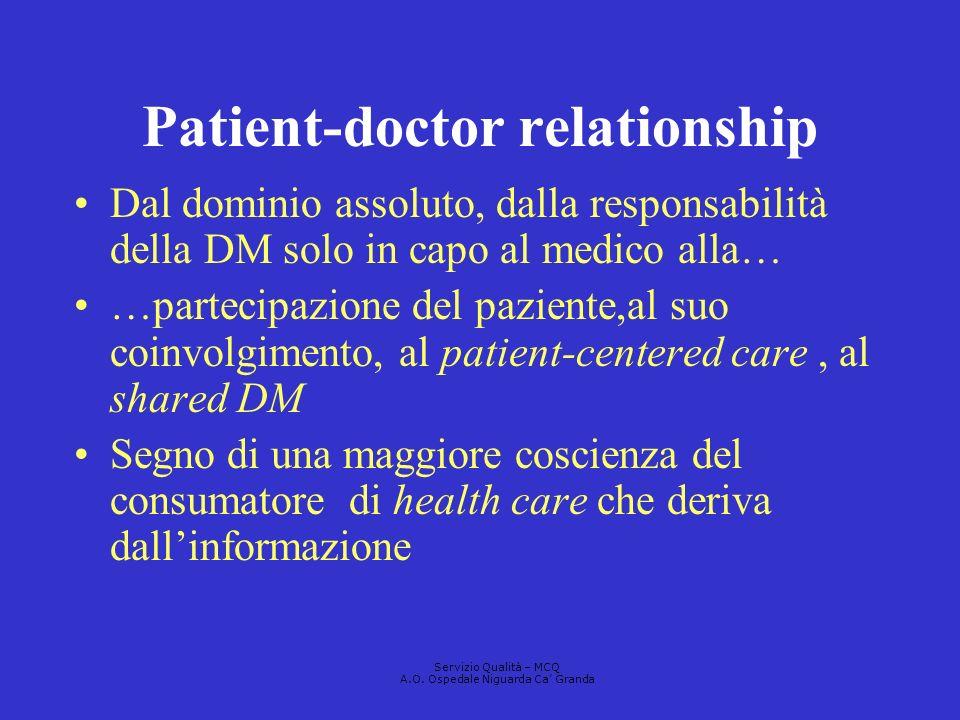 Patient-doctor relationship Dal dominio assoluto, dalla responsabilità della DM solo in capo al medico alla… …partecipazione del paziente,al suo coinv