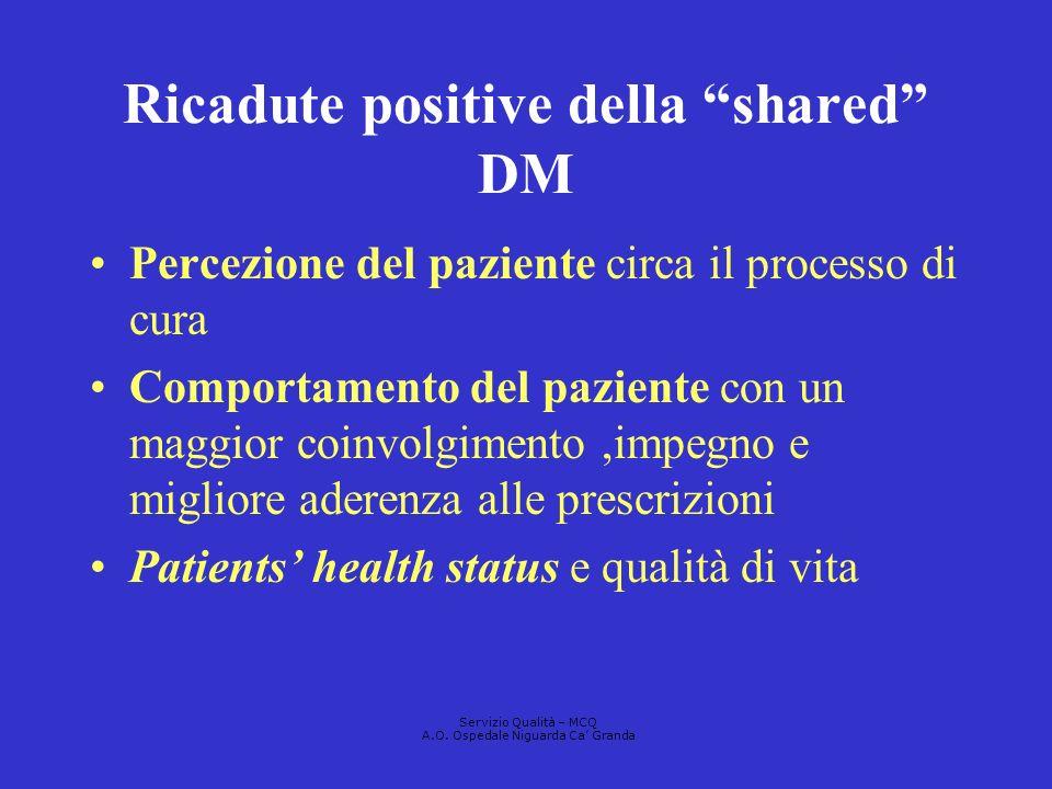 Ricadute positive della shared DM Percezione del paziente circa il processo di cura Comportamento del paziente con un maggior coinvolgimento,impegno e