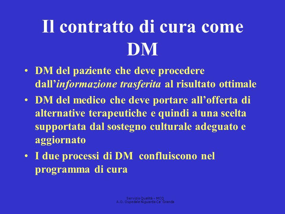 Il contratto di cura come DM DM del paziente che deve procedere dallinformazione trasferita al risultato ottimale DM del medico che deve portare allof