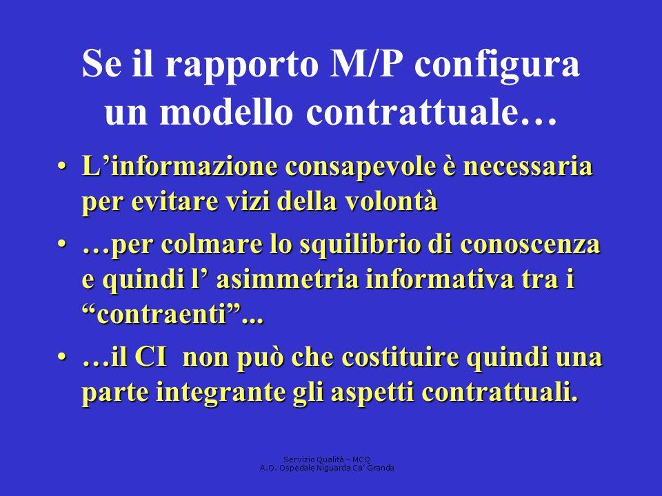 Se il rapporto M/P configura un modello contrattuale… Linformazione consapevole è necessaria per evitare vizi della volontàLinformazione consapevole è