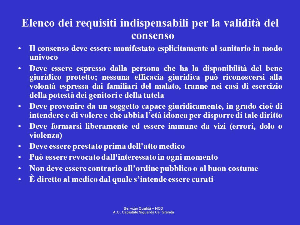 Elenco dei requisiti indispensabili per la validità del consenso Il consenso deve essere manifestato esplicitamente al sanitario in modo univoco Deve