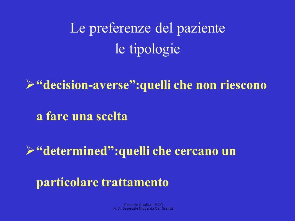 Le preferenze del paziente le tipologie decision-averse:quelli che non riescono a fare una scelta determined:quelli che cercano un particolare trattam