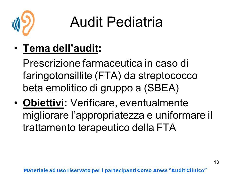 13 Audit Pediatria Tema dellaudit: Prescrizione farmaceutica in caso di faringotonsillite (FTA) da streptococco beta emolitico di gruppo a (SBEA) Obie