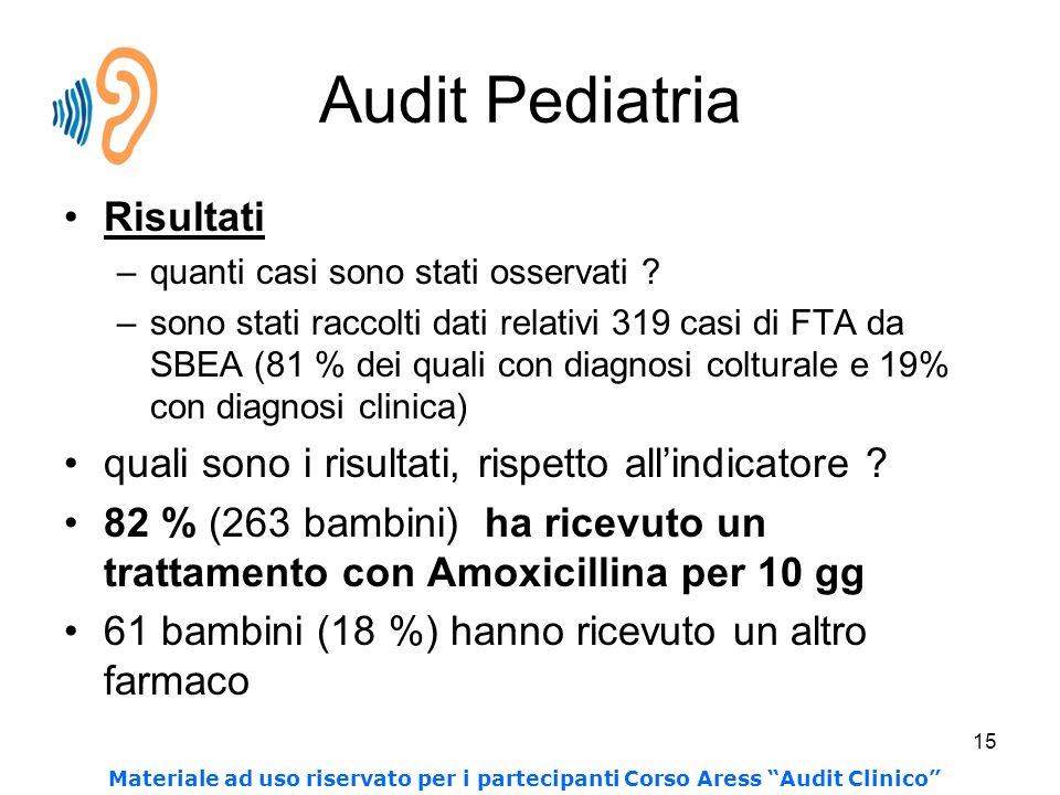 15 Audit Pediatria Risultati –quanti casi sono stati osservati ? –sono stati raccolti dati relativi 319 casi di FTA da SBEA (81 % dei quali con diagno