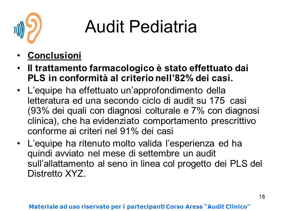 16 Audit Pediatria Conclusioni Il trattamento farmacologico è stato effettuato dai PLS in conformità al criterio nell82% dei casi. Lequipe ha effettua