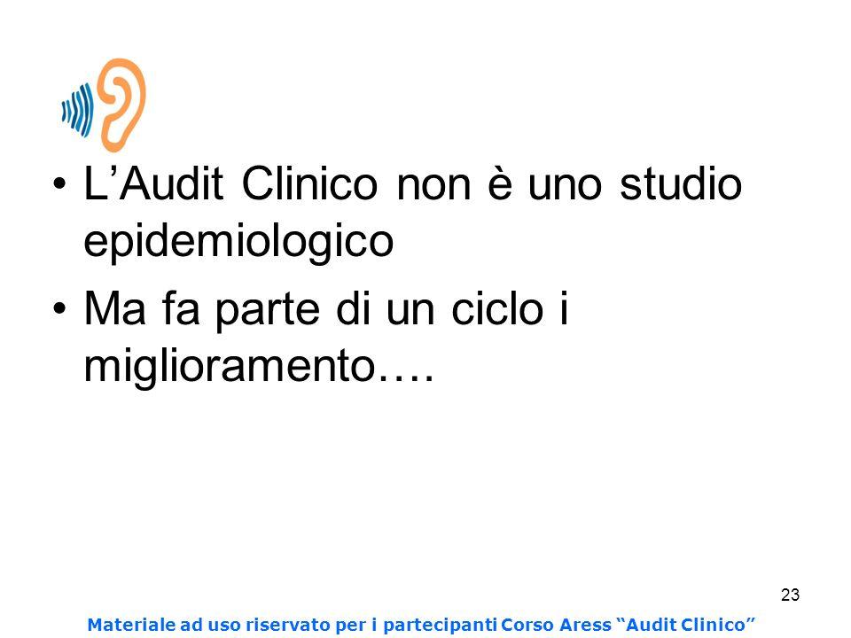 23 LAudit Clinico non è uno studio epidemiologico Ma fa parte di un ciclo i miglioramento…. Materiale ad uso riservato per i partecipanti Corso Aress