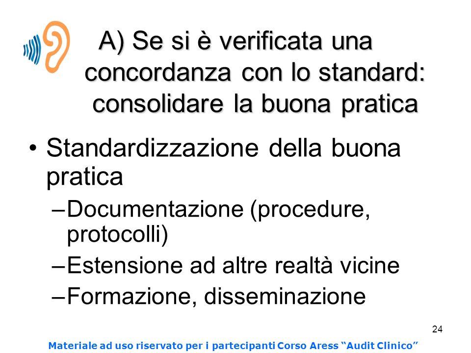 24 A) Se si è verificata una concordanza con lo standard: consolidare la buona pratica Standardizzazione della buona pratica –Documentazione (procedur