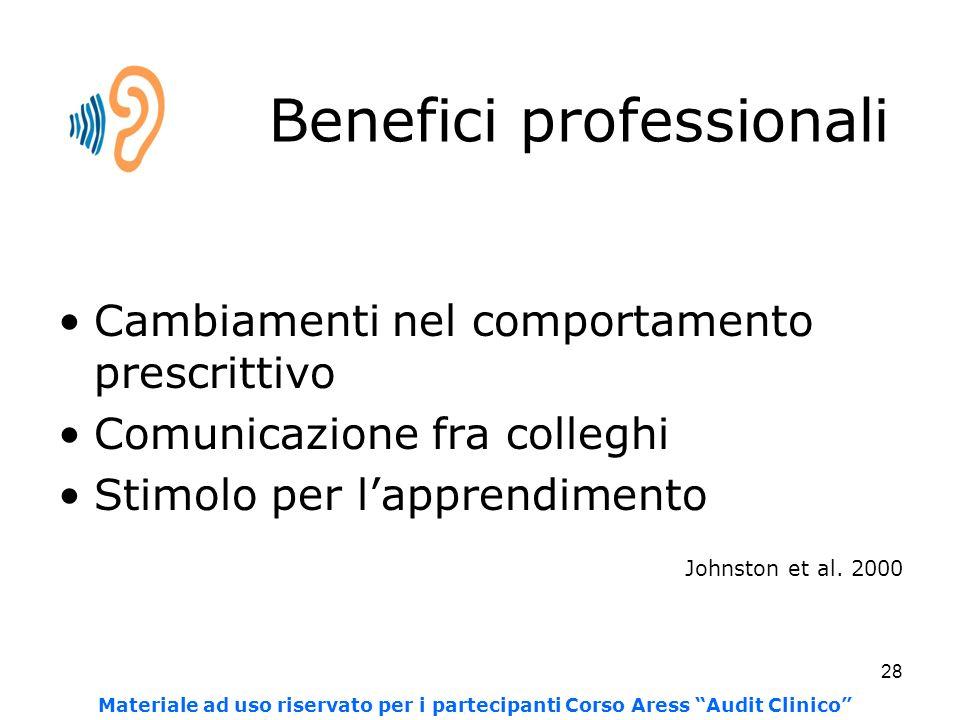 28 Benefici professionali Cambiamenti nel comportamento prescrittivo Comunicazione fra colleghi Stimolo per lapprendimento Johnston et al. 2000 Materi