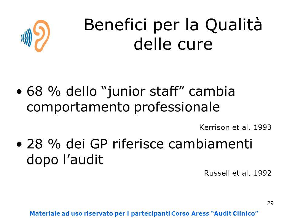 29 Benefici per la Qualità delle cure 68 % dello junior staff cambia comportamento professionale Kerrison et al. 1993 28 % dei GP riferisce cambiament