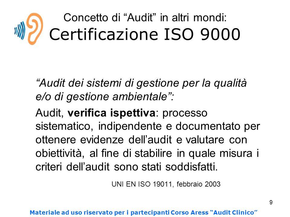 9 Concetto di Audit in altri mondi: Certificazione ISO 9000 Audit dei sistemi di gestione per la qualità e/o di gestione ambientale: Audit, verifica ispettiva: processo sistematico, indipendente e documentato per ottenere evidenze dellaudit e valutare con obiettività, al fine di stabilire in quale misura i criteri dellaudit sono stati soddisfatti.