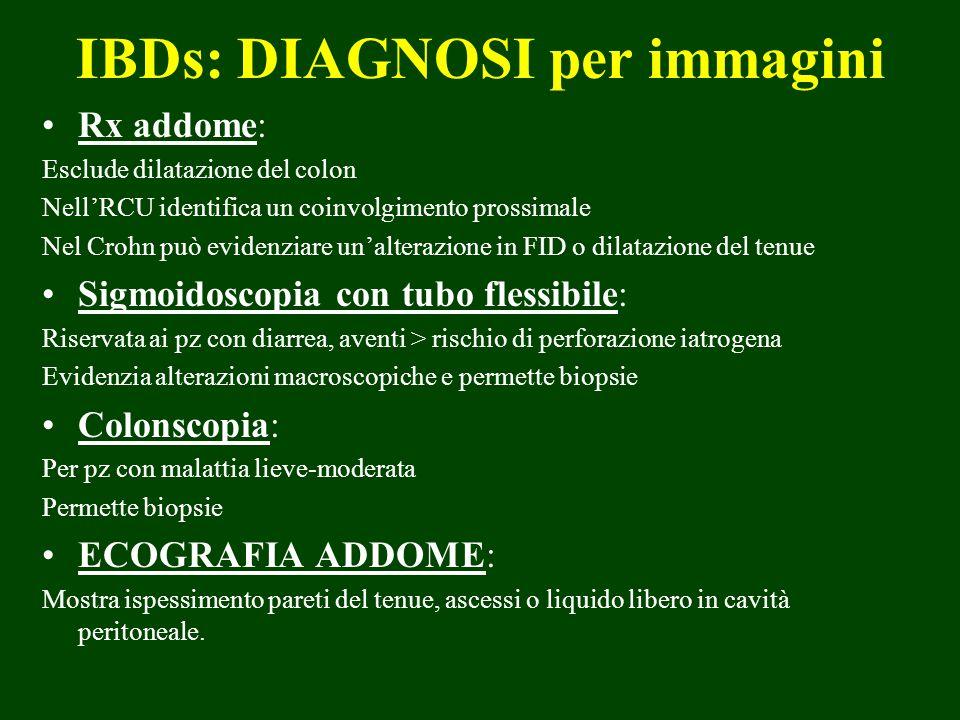 IBDs: DIAGNOSI per immagini Rx addome: Esclude dilatazione del colon NellRCU identifica un coinvolgimento prossimale Nel Crohn può evidenziare unalter