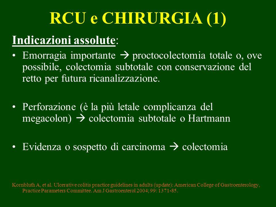RCU e CHIRURGIA (1) Indicazioni assolute: Emorragia importante proctocolectomia totale o, ove possibile, colectomia subtotale con conservazione del re