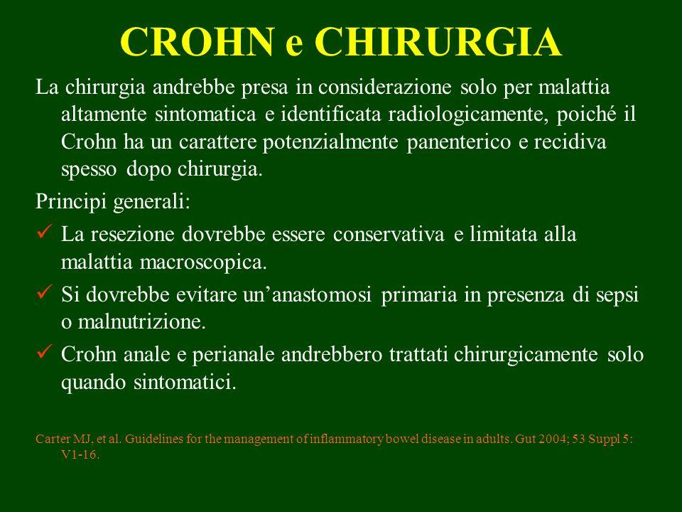 CROHN e CHIRURGIA La chirurgia andrebbe presa in considerazione solo per malattia altamente sintomatica e identificata radiologicamente, poiché il Cro