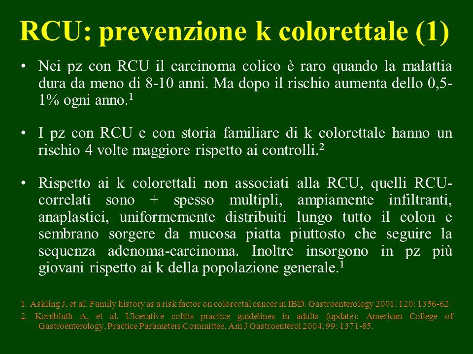 RCU: prevenzione k colorettale (1) Nei pz con RCU il carcinoma colico è raro quando la malattia dura da meno di 8-10 anni. Ma dopo il rischio aumenta