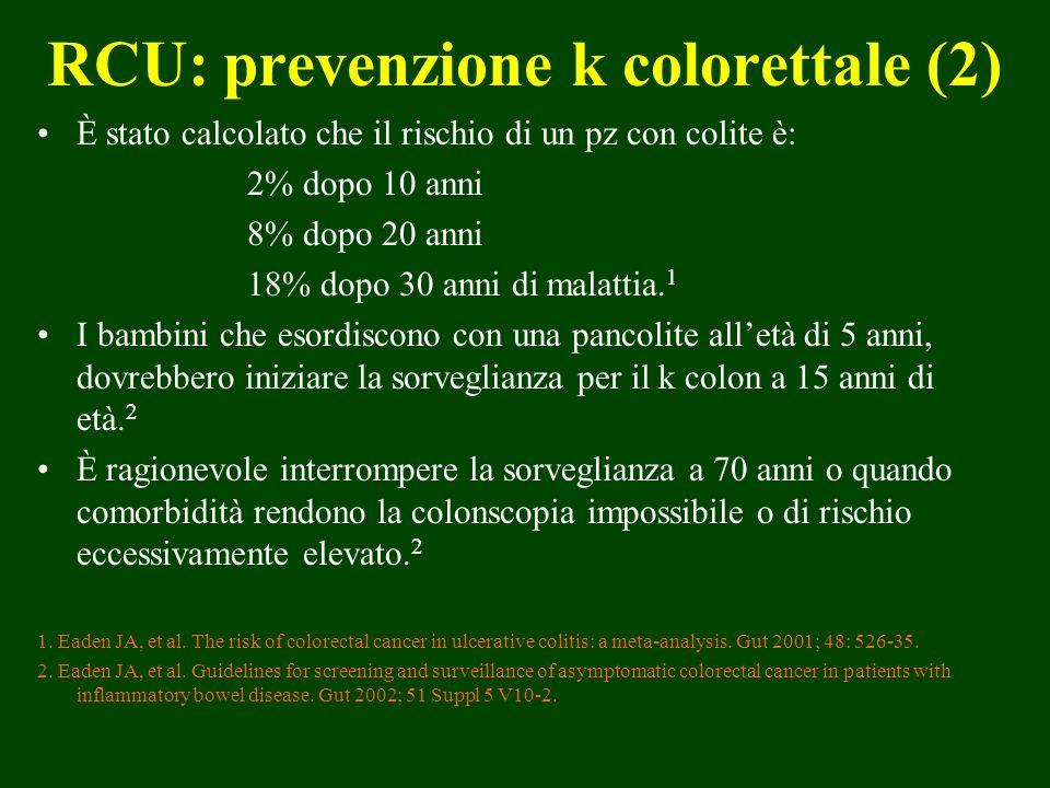 RCU: prevenzione k colorettale (2) È stato calcolato che il rischio di un pz con colite è: 2% dopo 10 anni 8% dopo 20 anni 18% dopo 30 anni di malatti