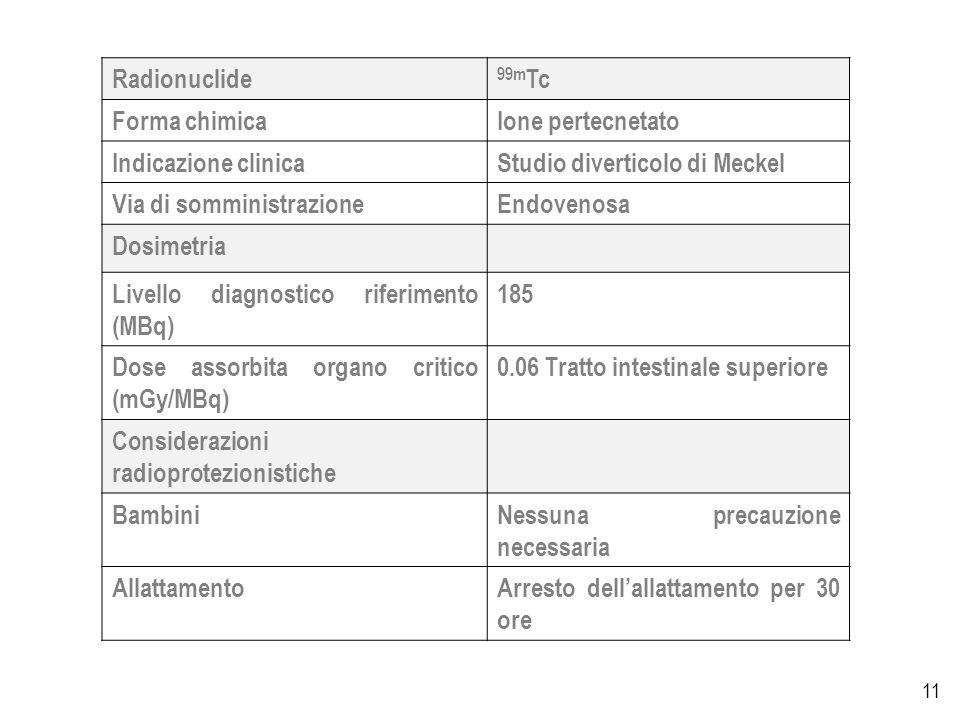 11 Radionuclide 99m Tc Forma chimicaIone pertecnetato Indicazione clinicaStudio diverticolo di Meckel Via di somministrazioneEndovenosa Dosimetria Livello diagnostico riferimento (MBq) 185 Dose assorbita organo critico (mGy/MBq) 0.06 Tratto intestinale superiore Considerazioni radioprotezionistiche BambiniNessuna precauzione necessaria AllattamentoArresto dellallattamento per 30 ore