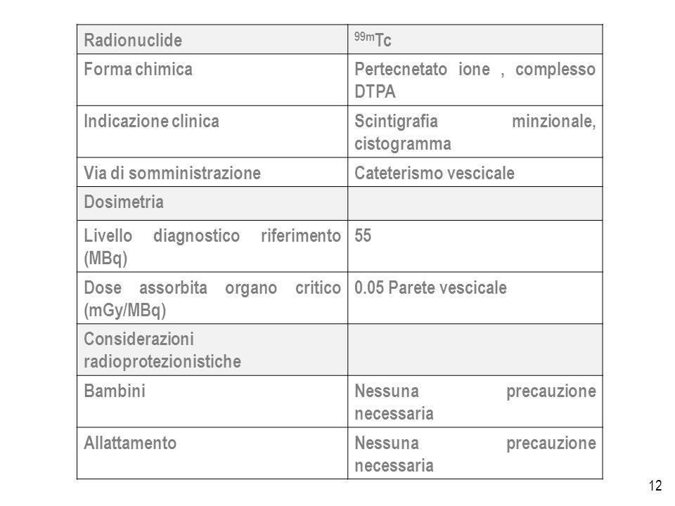 12 Radionuclide 99m Tc Forma chimicaPertecnetato ione, complesso DTPA Indicazione clinicaScintigrafia minzionale, cistogramma Via di somministrazioneCateterismo vescicale Dosimetria Livello diagnostico riferimento (MBq) 55 Dose assorbita organo critico (mGy/MBq) 0.05 Parete vescicale Considerazioni radioprotezionistiche BambiniNessuna precauzione necessaria AllattamentoNessuna precauzione necessaria