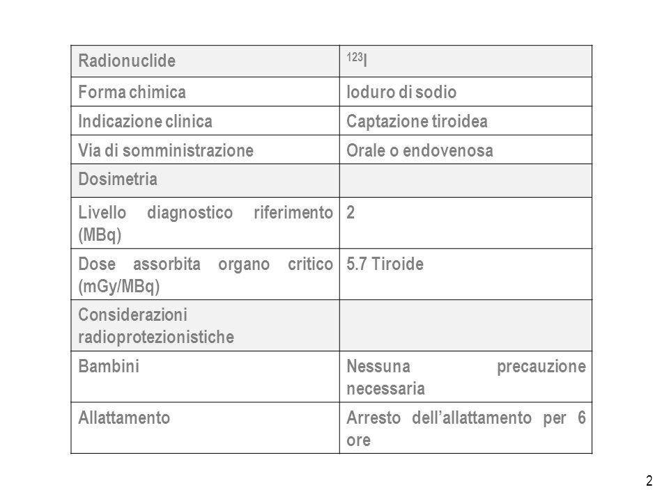 2 Radionuclide 123 I Forma chimicaIoduro di sodio Indicazione clinicaCaptazione tiroidea Via di somministrazioneOrale o endovenosa Dosimetria Livello diagnostico riferimento (MBq) 2 Dose assorbita organo critico (mGy/MBq) 5.7 Tiroide Considerazioni radioprotezionistiche BambiniNessuna precauzione necessaria AllattamentoArresto dellallattamento per 6 ore