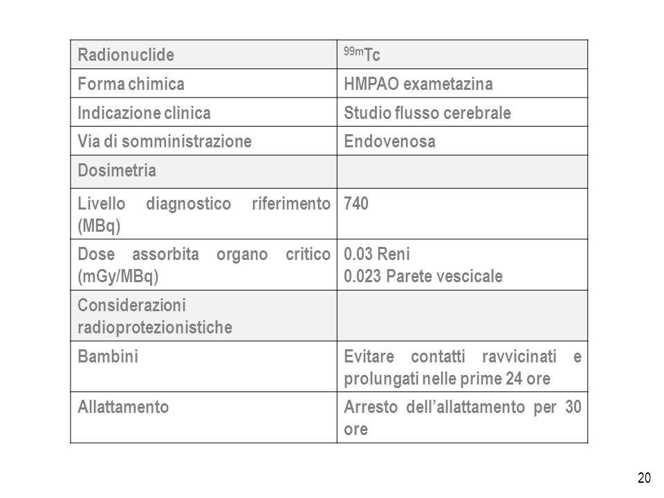 20 Radionuclide 99m Tc Forma chimicaHMPAO exametazina Indicazione clinicaStudio flusso cerebrale Via di somministrazioneEndovenosa Dosimetria Livello diagnostico riferimento (MBq) 740 Dose assorbita organo critico (mGy/MBq) 0.03 Reni 0.023 Parete vescicale Considerazioni radioprotezionistiche BambiniEvitare contatti ravvicinati e prolungati nelle prime 24 ore AllattamentoArresto dellallattamento per 30 ore