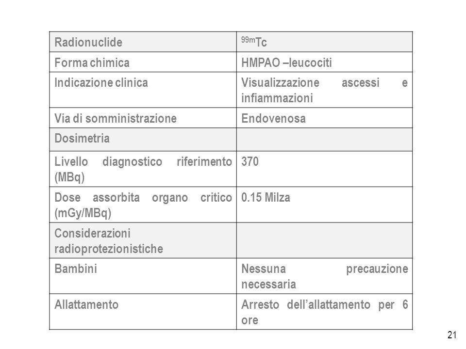 21 Radionuclide 99m Tc Forma chimicaHMPAO –leucociti Indicazione clinicaVisualizzazione ascessi e infiammazioni Via di somministrazioneEndovenosa Dosimetria Livello diagnostico riferimento (MBq) 370 Dose assorbita organo critico (mGy/MBq) 0.15 Milza Considerazioni radioprotezionistiche BambiniNessuna precauzione necessaria AllattamentoArresto dellallattamento per 6 ore