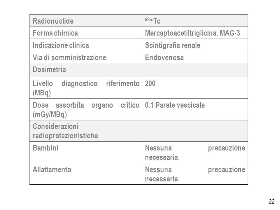 22 Radionuclide 99m Tc Forma chimicaMercaptoacetiltriglicina, MAG-3 Indicazione clinicaScintigrafia renale Via di somministrazioneEndovenosa Dosimetria Livello diagnostico riferimento (MBq) 200 Dose assorbita organo critico (mGy/MBq) 0.1 Parete vescicale Considerazioni radioprotezionistiche BambiniNessuna precauzione necessaria AllattamentoNessuna precauzione necessaria