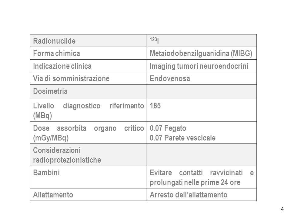 4 Radionuclide 123 I Forma chimicaMetaiodobenzilguanidina (MIBG) Indicazione clinicaImaging tumori neuroendocrini Via di somministrazioneEndovenosa Dosimetria Livello diagnostico riferimento (MBq) 185 Dose assorbita organo critico (mGy/MBq) 0.07 Fegato 0.07 Parete vescicale Considerazioni radioprotezionistiche BambiniEvitare contatti ravvicinati e prolungati nelle prime 24 ore AllattamentoArresto dellallattamento