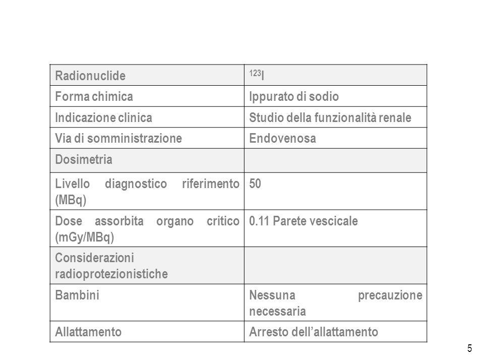 5 Radionuclide 123 I Forma chimicaIppurato di sodio Indicazione clinicaStudio della funzionalità renale Via di somministrazioneEndovenosa Dosimetria Livello diagnostico riferimento (MBq) 50 Dose assorbita organo critico (mGy/MBq) 0.11 Parete vescicale Considerazioni radioprotezionistiche BambiniNessuna precauzione necessaria AllattamentoArresto dellallattamento