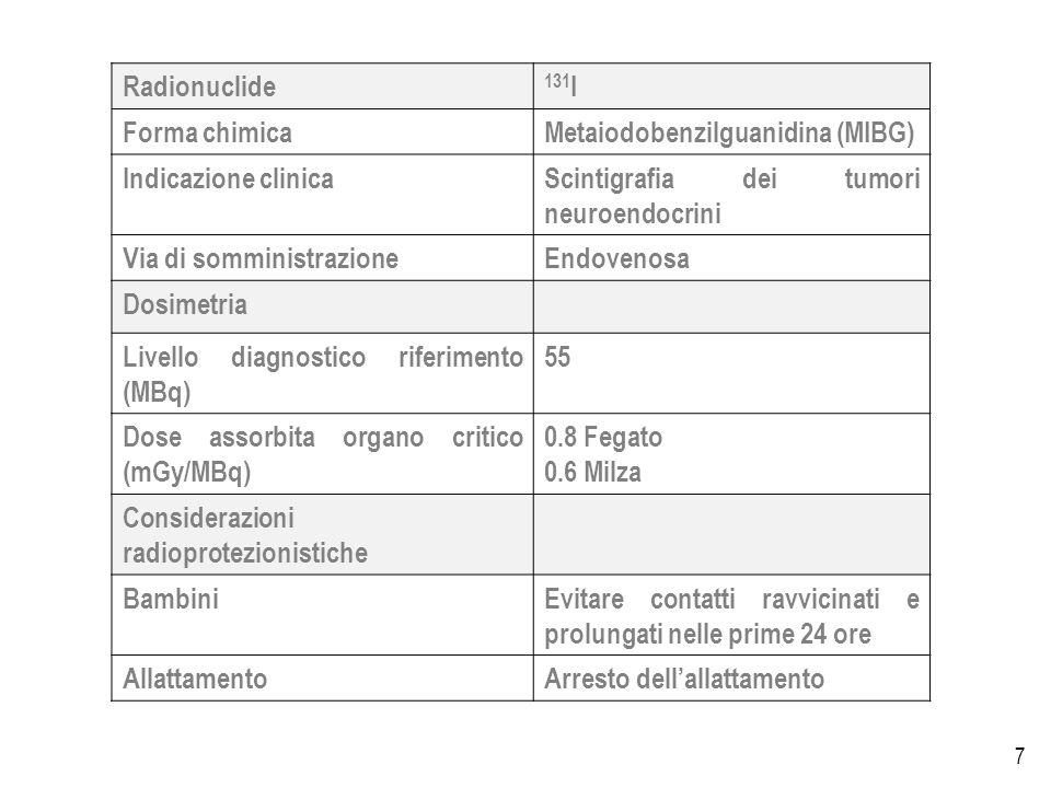 7 Radionuclide 131 I Forma chimicaMetaiodobenzilguanidina (MIBG) Indicazione clinicaScintigrafia dei tumori neuroendocrini Via di somministrazioneEndovenosa Dosimetria Livello diagnostico riferimento (MBq) 55 Dose assorbita organo critico (mGy/MBq) 0.8 Fegato 0.6 Milza Considerazioni radioprotezionistiche BambiniEvitare contatti ravvicinati e prolungati nelle prime 24 ore AllattamentoArresto dellallattamento