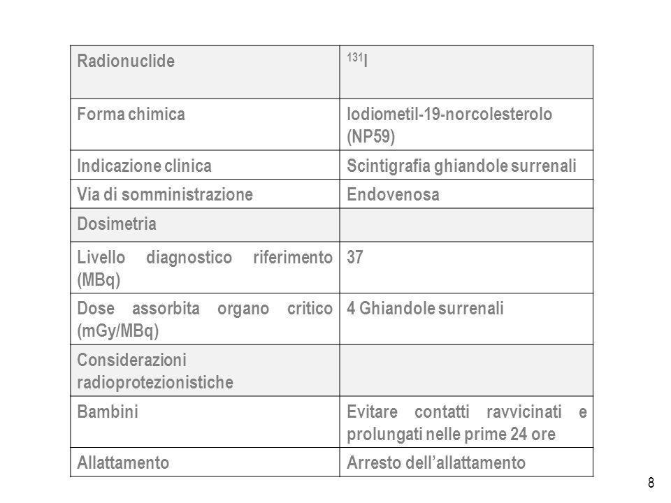 8 Radionuclide 131 I Forma chimicaIodiometil-19-norcolesterolo (NP59) Indicazione clinicaScintigrafia ghiandole surrenali Via di somministrazioneEndovenosa Dosimetria Livello diagnostico riferimento (MBq) 37 Dose assorbita organo critico (mGy/MBq) 4 Ghiandole surrenali Considerazioni radioprotezionistiche BambiniEvitare contatti ravvicinati e prolungati nelle prime 24 ore AllattamentoArresto dellallattamento