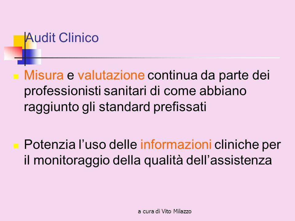 a cura di Vito Milazzo Audit Clinico Misura e valutazione continua da parte dei professionisti sanitari di come abbiano raggiunto gli standard prefissati Potenzia luso delle informazioni cliniche per il monitoraggio della qualità dellassistenza