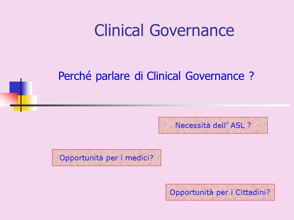 Clinical Governance Perché parlare di Clinical Governance .