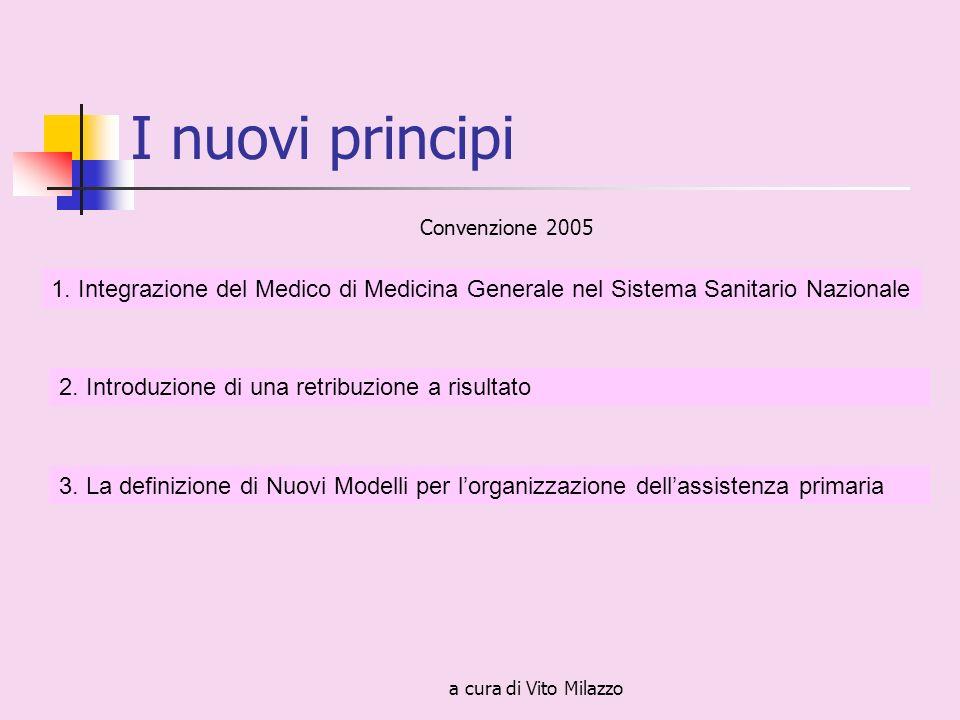a cura di Vito Milazzo I nuovi principi Convenzione 2005 1.