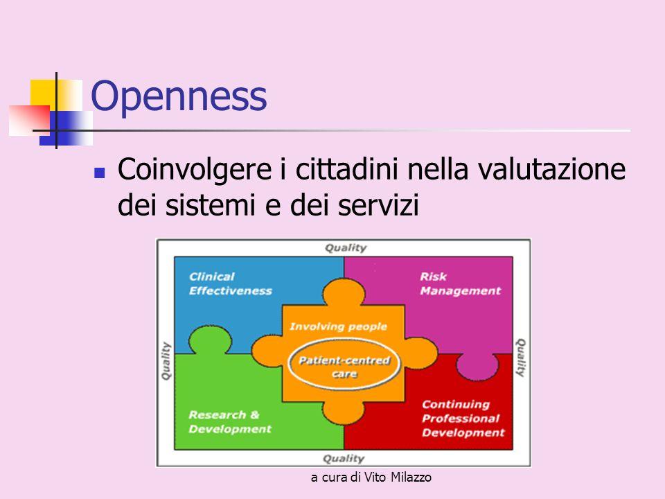 a cura di Vito Milazzo Openness Coinvolgere i cittadini nella valutazione dei sistemi e dei servizi
