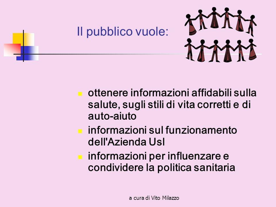 a cura di Vito Milazzo Il pubblico vuole: ottenere informazioni affidabili sulla salute, sugli stili di vita corretti e di auto-aiuto informazioni sul funzionamento dell Azienda Usl informazioni per influenzare e condividere la politica sanitaria